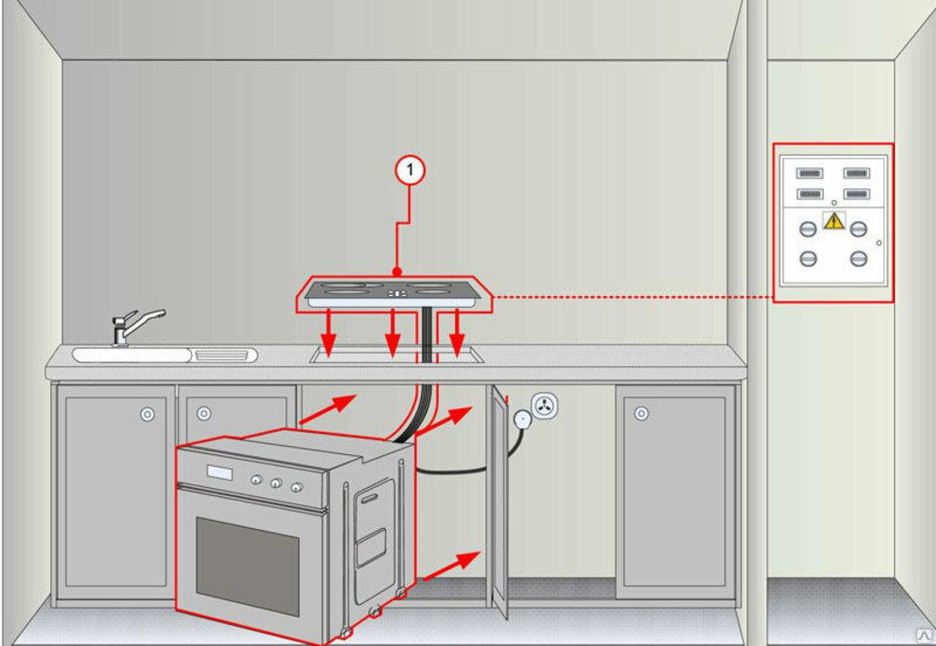 Как установить электрическую плиту